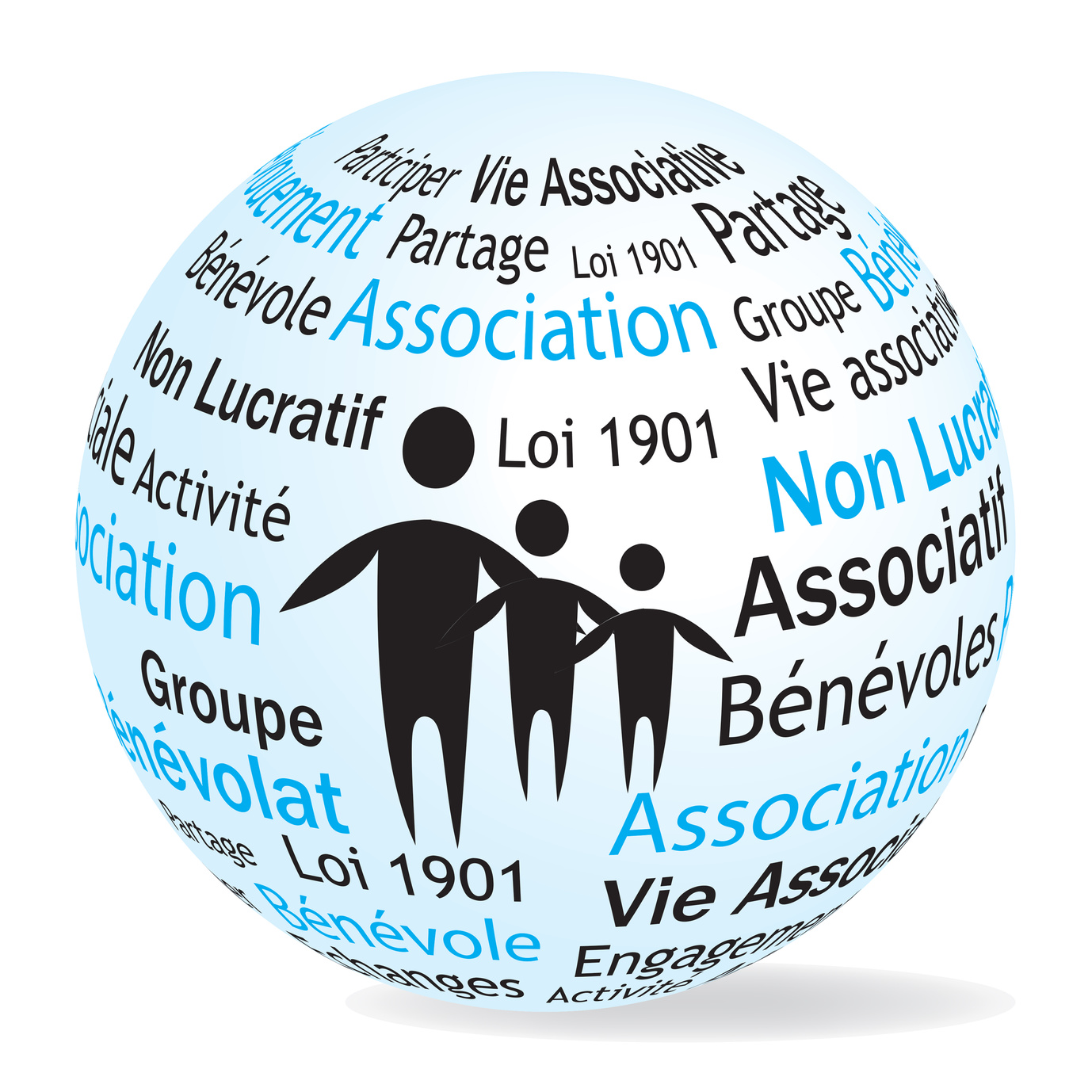 création association